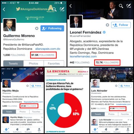 Comparación Candidatos_Twitter_Encuesta