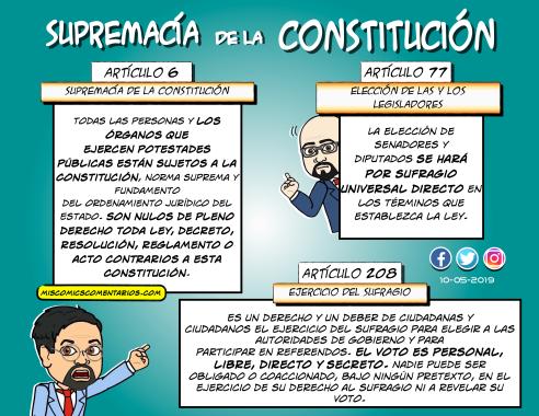Supremacía de la Constitución.png